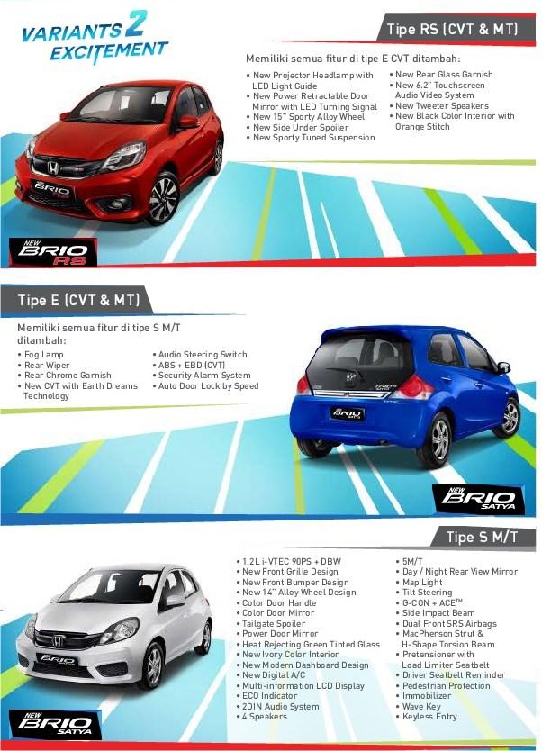 Perbedaan Spesifikasi Honda Brio